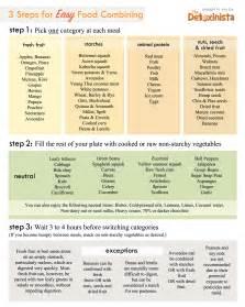 yeast free diet ideas picture 10