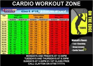 Heart rate fat burning zone picture 6