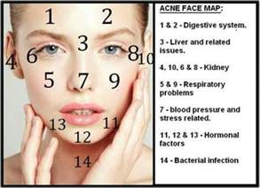 acne breakout symtoms of picture 6