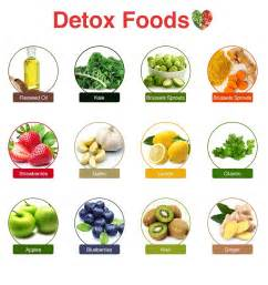 why are oranges used in detox diet picture 9