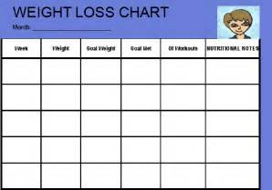 program to chart weight loss picture 3