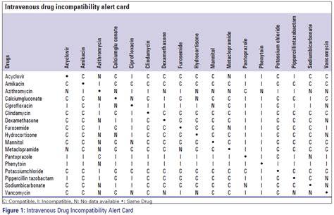 checking the compatibility of prescriptions picture 14