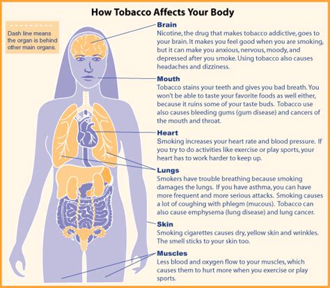 cigarette smoking affect on skin picture 13