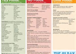 no sugar diet cleanse picture 7