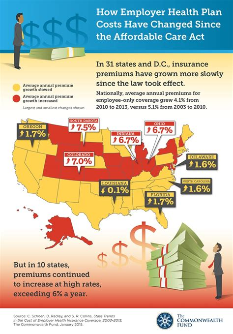 employer costs responsibilities health care picture 5