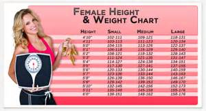 womans diet to gain weight picture 1