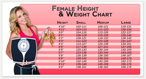 weight and height 2015 picture 9