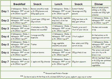 1200 calorie liquid diet picture 2