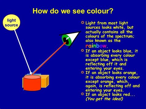 why do we observe colour and consistency of picture 6