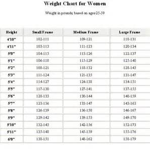 weight loss heart rates picture 10