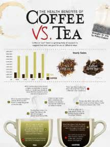 health benefits of mx3 coffee picture 2