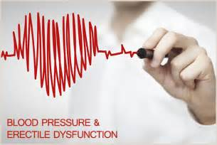 blood pressure erection picture 3