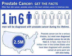jan 2014 how to tell when prostate cancer picture 3