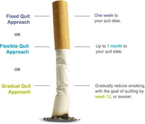 chantix quit smoking picture 5