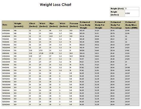 weight loss chats picture 13