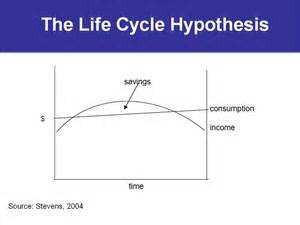 aging and retirement life cycle picture 10