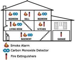 smoke detector location picture 9