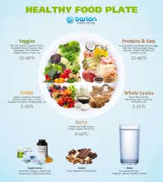 is a no fat diet good for you picture 10