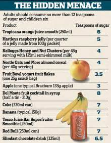 diabetic food allowance chart picture 2