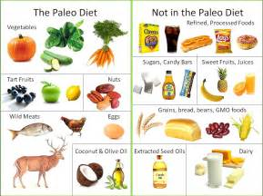 hives and the paleo diet picture 1
