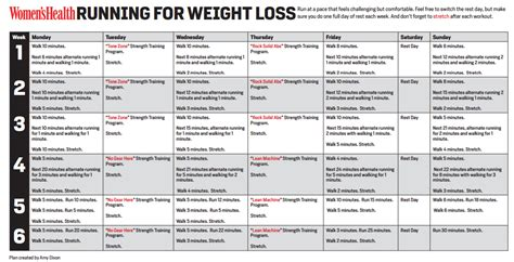 weight loss walking schedule picture 10