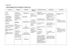 bone marrow suppression and malnutrition picture 1