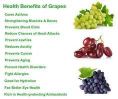 health benefits of grapes picture 3