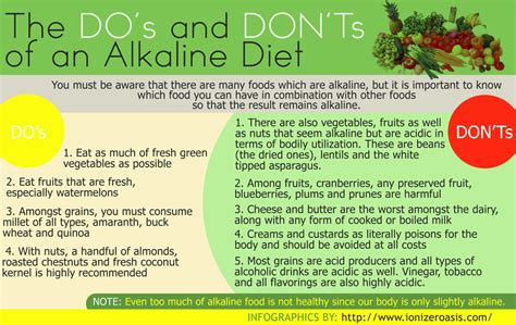 alkaline diet picture 1