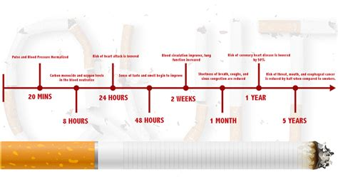 quit smoking new beginnings picture 14