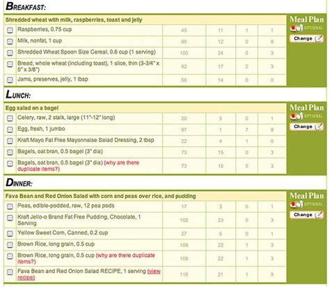 diabetic diets menus picture 3