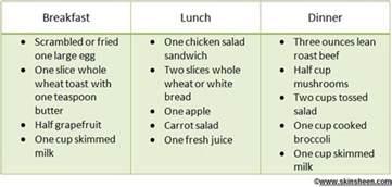 slim fast diet picture 3