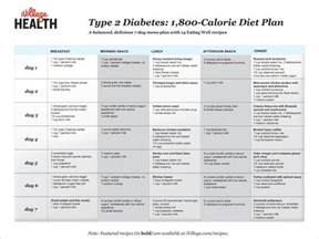 diabetic diet and cad picture 5