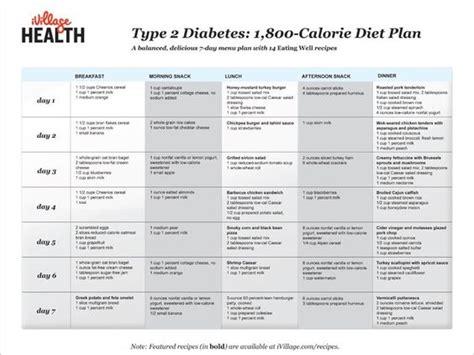 1800 calorie diet for dietbitis picture 2