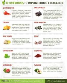 fruits that help blood circulation to genitals picture 2