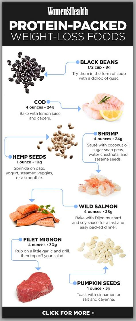 protein healthy diet for boils picture 14