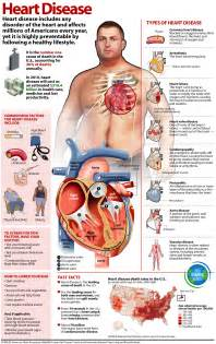 effects of exercise on heart rate and blood picture 7