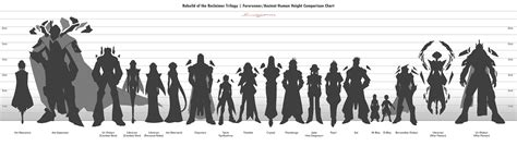 women slow height growth poser picture 18