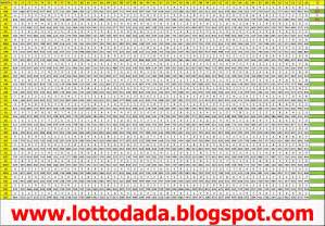 thailand lottery tips chart route picture 9