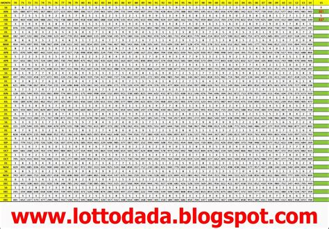 thai lotto free tips picture 9