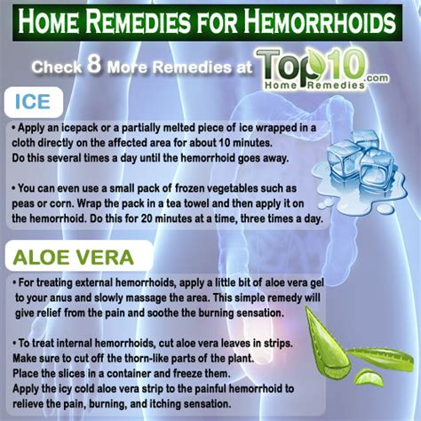 relieve hemorrhoid pain home remedy picture 1