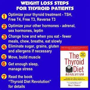 hypothyroid weight loss picture 3