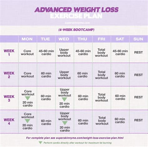 airforce weight loss routine picture 17