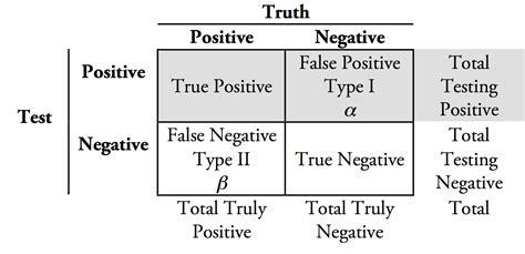 acbe meds false positive picture 5