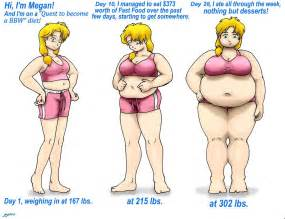 weight gain female breast expansion erotic fiction picture 15