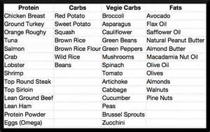 List low cholesterol foods picture 5