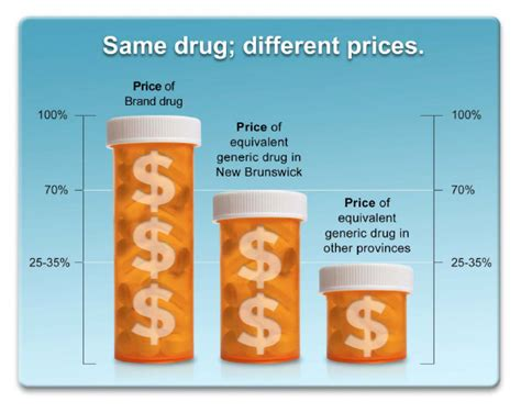 asp pills picture 7