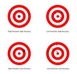 precision picture 1
