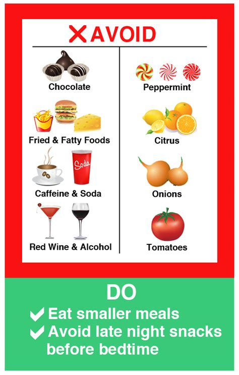 acid reflux what to eat diet picture 3