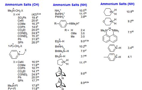 hydrogen and ammonia ka istamal for skin picture 12