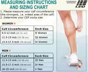 testosterone high blood pressure medi ion picture 5